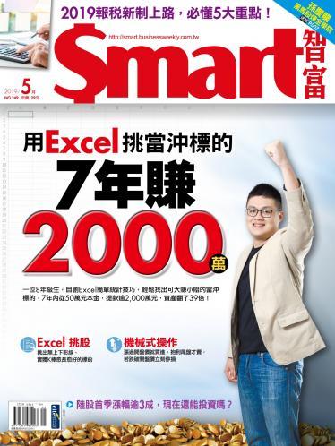 Smart智富第249期